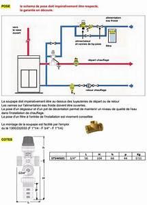 Soupape Securite Chaudiere : soupape thermique dbv 1 r gulus st5445 caleffi ~ Edinachiropracticcenter.com Idées de Décoration