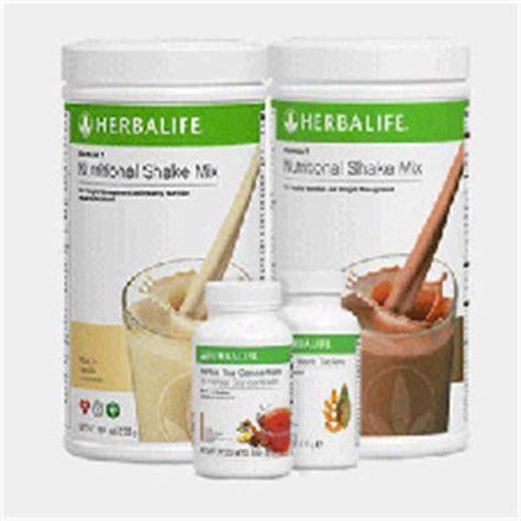Herbalife Weight Loss Reviews Australian