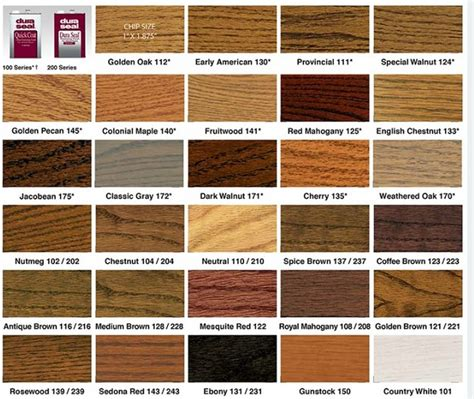 Minwax Floor Finish Colors by Minwax Wood Stain Colors Www Imgkid The Image Kid