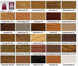 Minwax stain colors on pine car interior design for Interior wood stain colors home depot