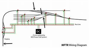 Model Railroad Wiring Diagrams