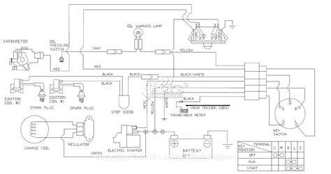 Wiring Diagram by Billy Goat Dl2500s Parts Diagram For Wiring Diagram
