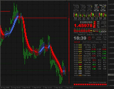 intion news reader kreslikcom forex traders