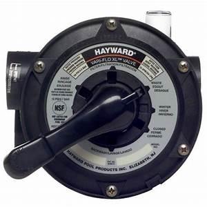 Hayward Pro Series Vari