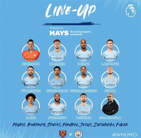 Manchester City Starting Line Up Vs West Ham