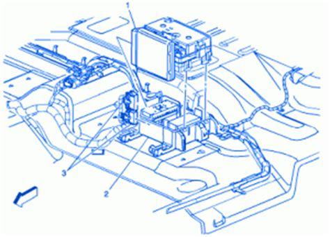 Gmc Envoy Control Module Fuse Box Block Circuit