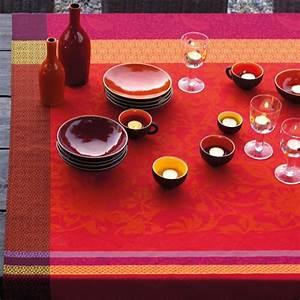 Nappe Enduite Au Mètre : tissu enduit nappe enduite au m tre provence sud rouge ~ Teatrodelosmanantiales.com Idées de Décoration