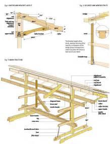 wooden canoe truck rack plans woodproject
