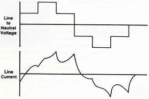 Ac Drives  Block Diagram Of A Variable