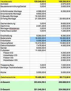 Grundstück Erschließen Kosten : hauskosten teil 2 mollys blockhausprojekt ~ Lizthompson.info Haus und Dekorationen