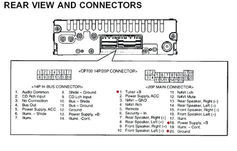 2003 ford escape radio wiring diagram wiring diagram sle