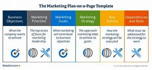Six actionable steps to build a strategic marketing plan for Promotional strategy template