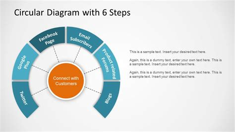 circular diagram   steps wide jpg