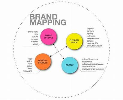 Brand Strategy Mapping Roadmap Map Distinctiveness Centrality