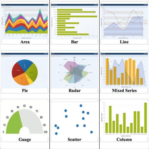 Teach Yourself Ext Js 4 Creating Charts. Restaurant Manager Duties For Resume Template. Restaurant Employee Evaluation Kshfx. Check Printing Template. Motor Vehicle Receipt Template. Consultant Invoice Template Uk. Worthing High School Houston Template. Price Quotation Format Doc Template. Introduction Letter For Job Template
