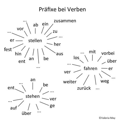 117 Best German Lessons Images On Pinterest  German Language, Learn German And German Language