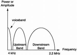 analoge telefoonlijn onderbreken met relais forum With isra circuit