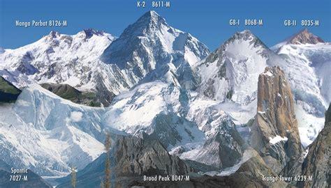 Himalaya-panorama Mit Nanga Parbat, K 2, Gasherbrum I