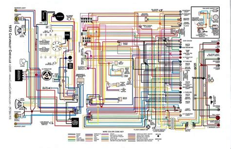 68 Chevy Wiring Schematic For image result for 68 chevelle starter wiring diagram cars