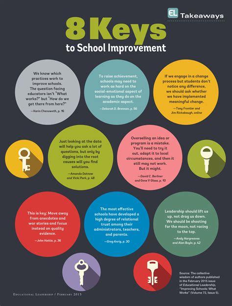 takeaways  school improvement