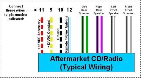 Aftermarket Radio Wiring Diagram Shed