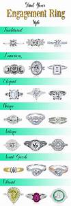 engagement ring style guide raymond lee jewelers blog With wedding ring styles guide
