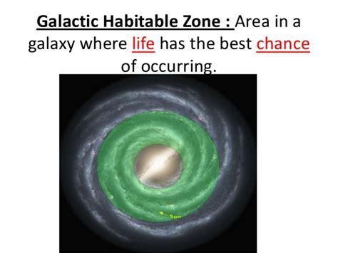 zone habital notes habitable galactic galaxy area non