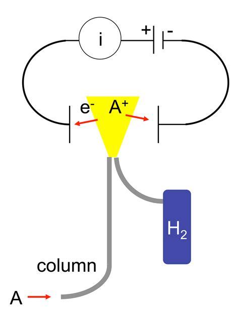 2011 Perkin Wiring Diagram by Ionization Detector