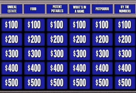 travelers jeopardy