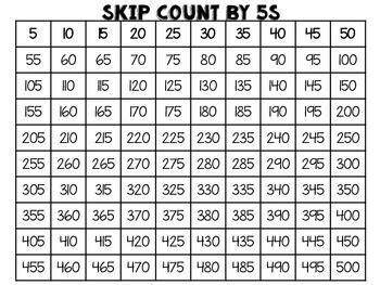 skip count charts hundreds charts hundreds chart