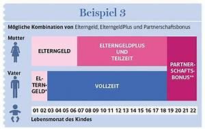 Elterngeld 24 Monate Berechnen : alles zu elterngeld und elternzeit ~ Themetempest.com Abrechnung