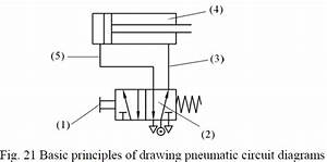 Electric Power Engineering  Pneumatic System 2