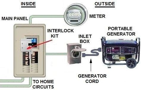 wiring diagram for interlock transfer switch electrical upgrade in 2019 transfer switch