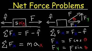 Diagram Of Force