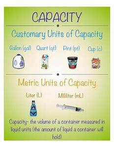 Customary And Metric Units Of Capacity By The Sav Ee