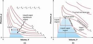 2 2  Molecular Model Of An Ideal Gas