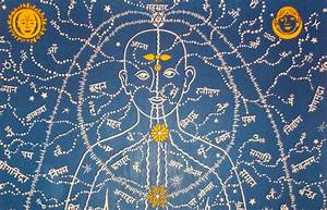 Nadis  The Channels Of Life Force Energy