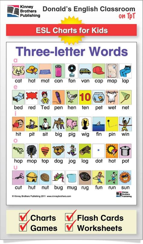 i letter words three letter cvc word charts chart and students 31301