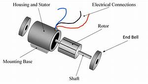 General Electric Ac Motor Wiring Diagram