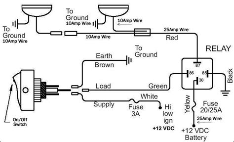 Dodge Neon Headlight Wiring Diagram by Dodge Ram 2009 Present 4th Generation How To Install