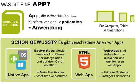 Eine App  Was Ist Das? Klicksafede