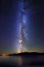 Tetons Milky Way Over