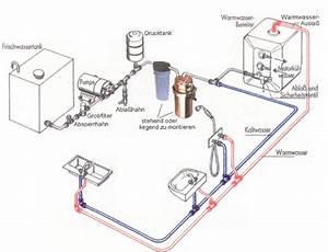 Wohnwagen Wassertank Reinigen : allergikergerechte produkte seagull iv trinkwasserfilter f r wohnmobile und boote ~ Frokenaadalensverden.com Haus und Dekorationen
