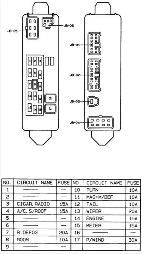 97 Protege Fuse Diagram by 1998 Protege Es 1 8 Inside Fuse Box Not Shown In Official
