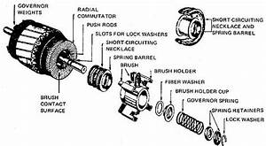Ac Motor Exploded View