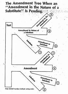Guide To Legislative Procedural Manual
