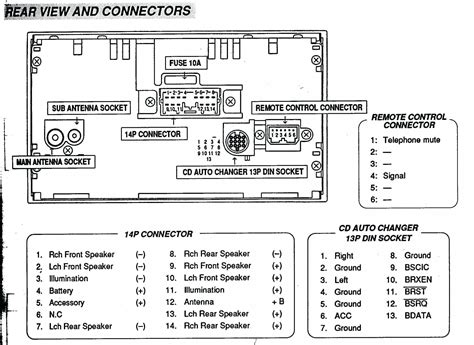2000 Tahoe Stereo Wiring Diagram Schematic by Stereo Wiring Diagram For 99 Chevy Tahoe Wiring Library