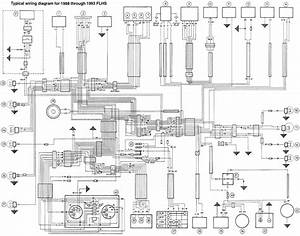 Hd Wiring Diagram. harley davidson 1991 93 flstc flhs wiring ... on