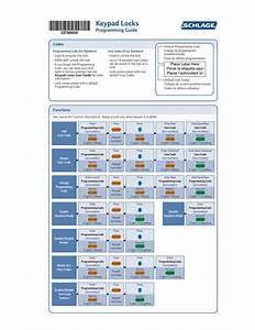 Schlage Keypad Locks Programming Guide User Manual
