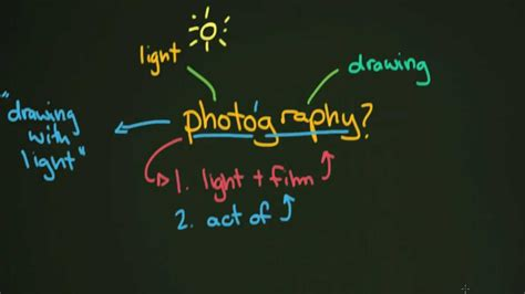 What Is Photography? Youtube